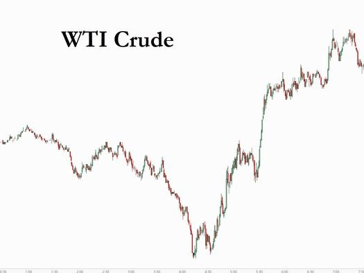 Oil Jumps Ahead Of OPEC+ On Speculation Oil Supply Deal May Be Extended