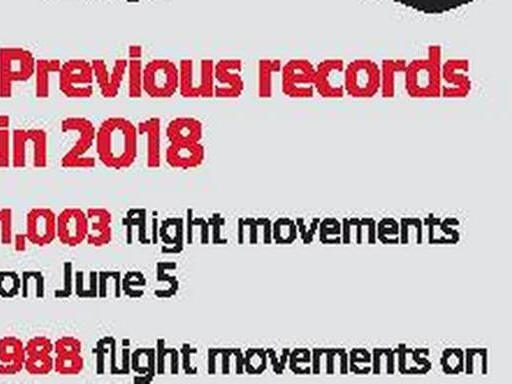 Mumbai airport sets a record in handling of flights in 24 hours