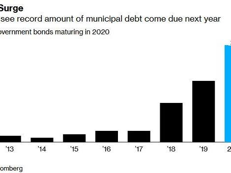 China's Bond Market Faces Turmoil Amid Maturity Deluge