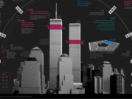 20 Years Since 9/11: How Events Unfolded That Morning