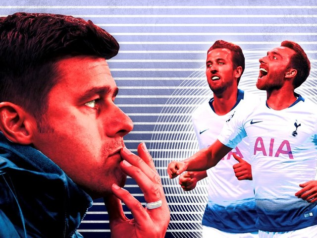 Tottenham's Champions League Staying Power Is Put to the Test