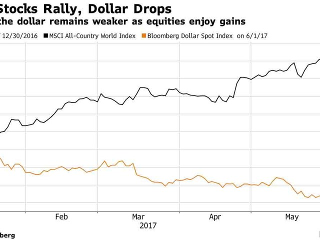 Stocks Set For New All-Time Highs, Nikkei Rises Above 20,000, Oil Slides