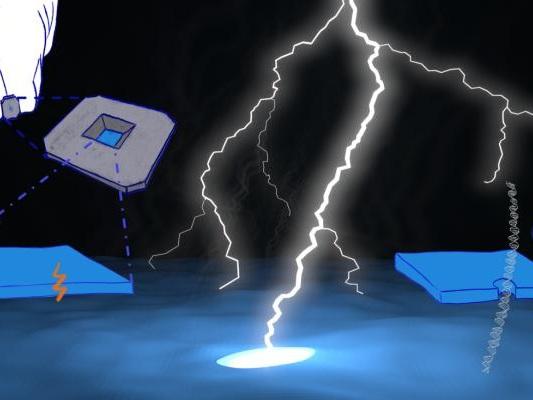 University of Ottawa tool to democratize nanopore research