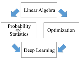 18.065 Matrix Methods in Data Analysis, Signal Processing, and Machine Learning (MIT)