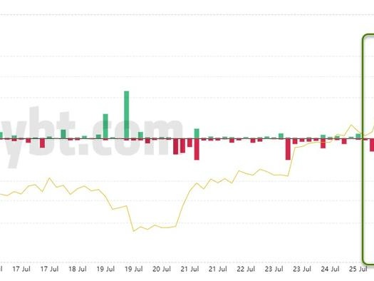 Bitcoin Holds Gains After Massive Short Liquidation Event