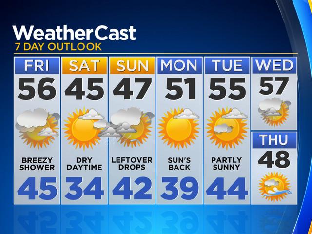 New York Weather: 11/22 CBS2 Friday Morning Forecast