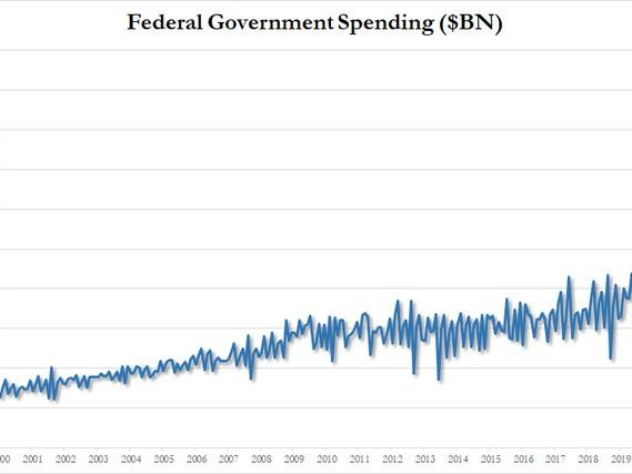 White House Plans $1 Trillion For Next Stimulus Round: Report