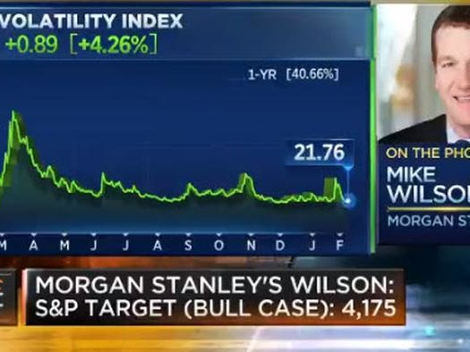 A Bearish Michael Wilson Capitulates, Says Market Correction Is Now Over