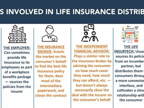 THE FUTURE OF LIFE INSURANCE: How insurtechs are tackling this notoriously tricky area of insurance