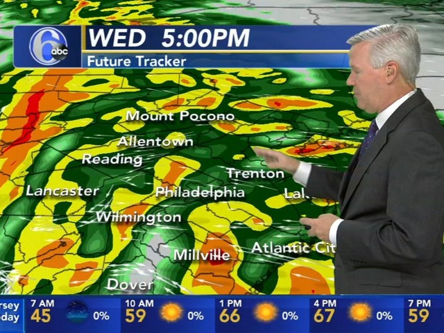 AccuWeather: Sunny and cooler today, soaking rain on Wednesday