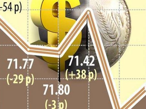 Rupee rebounds 27 paise to 72.12 against U.S. dollar
