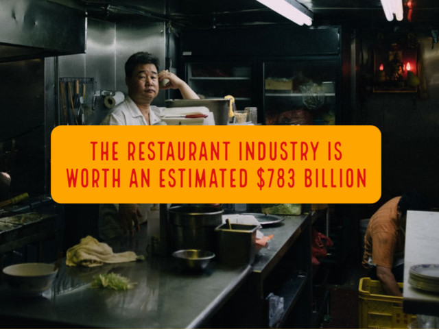 6 Factors to Consider Before Purchasing Commercial Restaurant Equipment