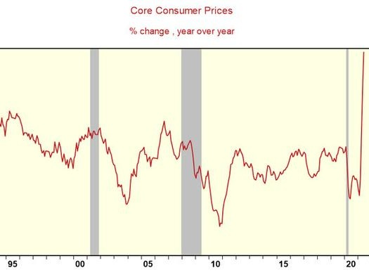 """Powell vs. Greenspan: Who's Right? """"Hands-Off"""" Or """"Hands-On"""" Policy To Confront Cyclical Inflation"""