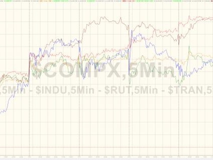 Quad Witch 'Pins' S&P At Exactly 2500 Despite Dismal Data, Nukes, & Terrorism