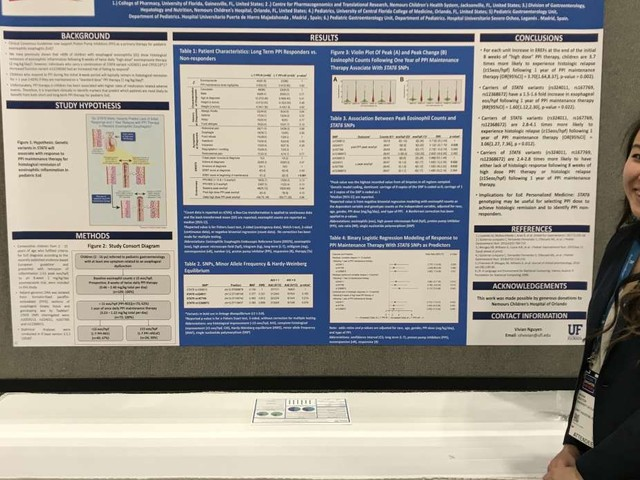 56 UF student posters accepted at ASHP Midyear Meeting