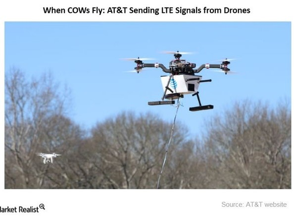 Where AT&T's Flying COW Fits