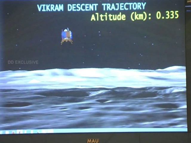 Chandrayaan-2 Loses Communications Just Before Landing on the Moon