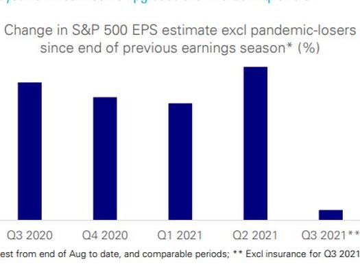 Third Quarter Earnings Season Begins Tomorrow: It Could Be Ugly