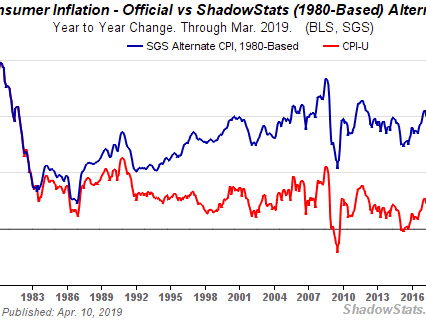 Where Is Inflation Hiding? In Asset Prices!
