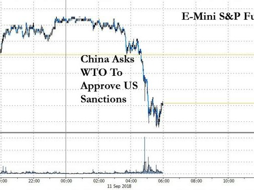 Global Stocks, Futures Slide As China Shatters Trade Calm