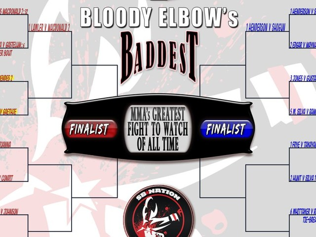BE's Greatest MMA Fight of All Time Tournament - SWEET SIXTEEN: #3 Jones vs Gustafsson 1 #5 Silva vs. Rampage 2