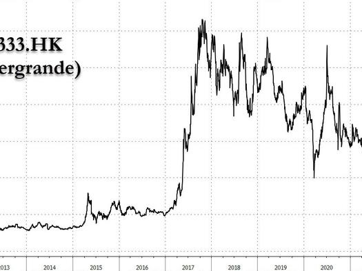 Evergrande Suspends Trading In All Bonds