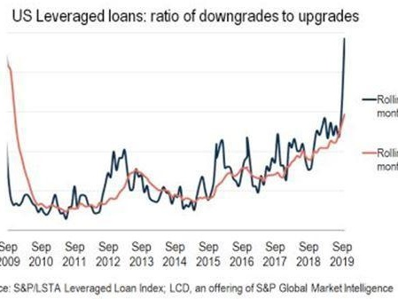 The Credit Market Powder Keg