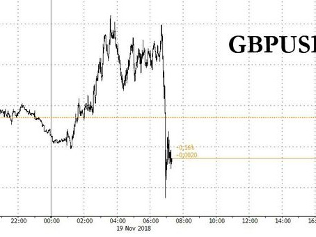 Pound Tumbles On Renewed Brexit Transition, May Exit Fears