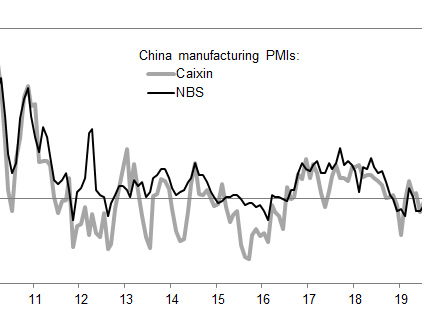Green Shoots: China's Caixin Mfg PMI Expands Fastest In 19 Months, But Doubts Remain