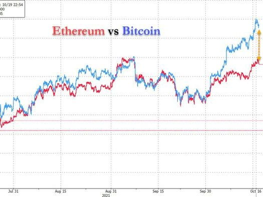 Ethereum's Turn To Outshine Bitcoin Is Coming, UBS Says