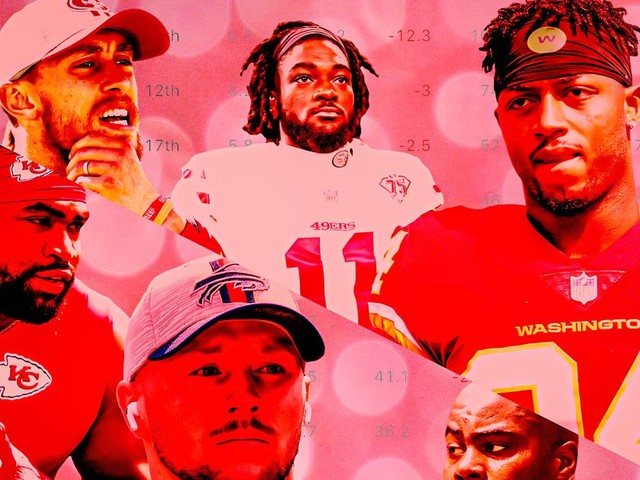 Fantasy Panic Index: Who to Hold and Who to Bench