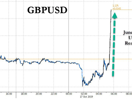 Pound Fades As DUP Says It Won't Support Johnson's Deal