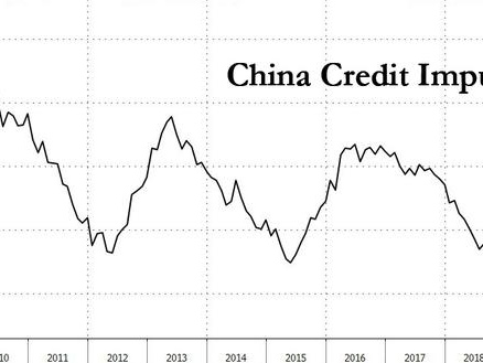 Chinese Think Tank Becomes First Official Body To Predict 2020 GDP Will Drop Below 6%