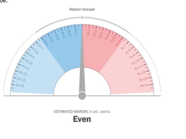 The Upshot's Election Needle Nearly Drove Us All Insane Tonight