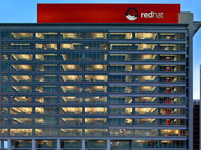 Trading Red Hat Options After an Earnings Beat