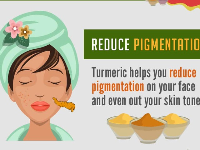 Turmeric, The Golden Spice – How To Use Turmeric For Your Wellness