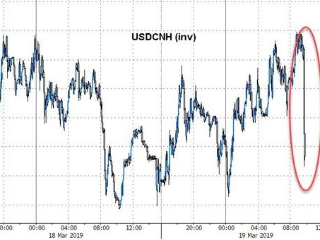 Stocks, Yuan Tumble On US-China Trade Headlines, Then Rebound On More Trade Headlines