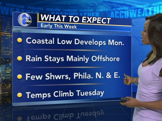 AccuWeather: Clouds, A Few Showers Today
