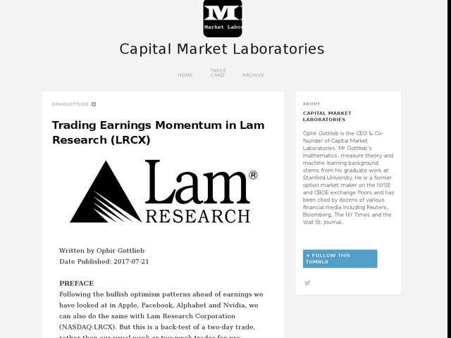 Trading Earnings Momentum in Lam Research (LRCX)