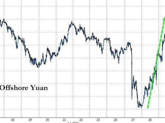 China Shorts Crushed As Retail Investors, Plunge Protection Team Triumph