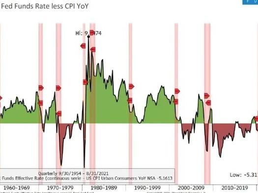 "Jeff Gundlach Warns ""History Books Won't Say Inflation Was Transitory"", Remains Long-Term Dollar Bear"
