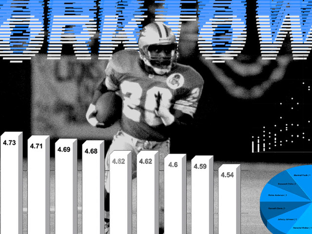 Barry Sanders racked up the yards. Then they stole his touchdowns.