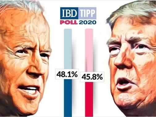 "Trump Vs Biden: The Race Tightens, ""Suddenly Looks Like 2016"""