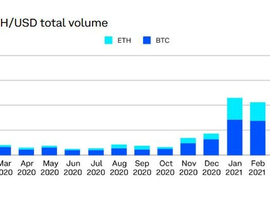 Ether Trading Volume Growth Beat Bitcoin's In H1 For The First Time