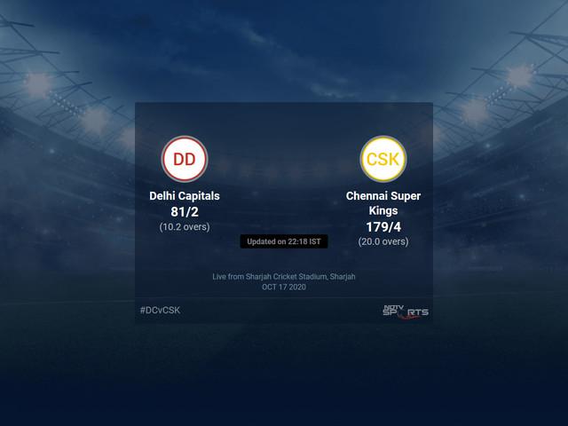 Delhi Capitals vs Chennai Super Kings: IPL 2020 Live Cricket Score, Live Score Of Today's Match on NDTV Sports