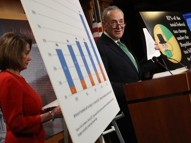 The CHIP Debacle Shows Democrats Need to Put the Government on Autopilot