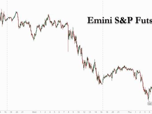 """""""No Panic"""": Markets Surge As """"Transitory Inflation"""" Narrative Reasserts Itself"""