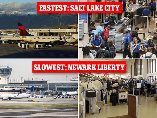The best and worst airports for TSA wait times have been revealed - and Newark is at the bottom