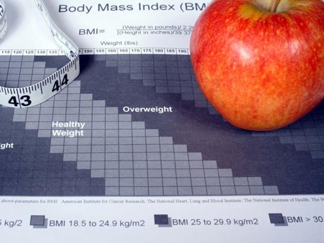 SDSU professors study the sensory impact of food and evolution of healthy eating