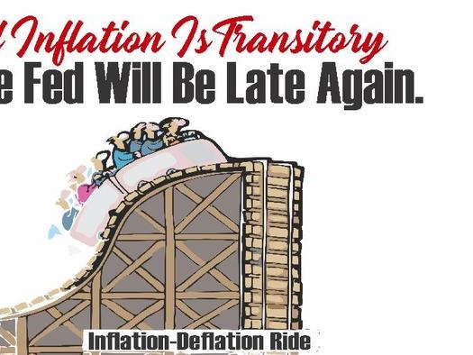 All Inflation Is Transitory... The Fed Will Be Late Again